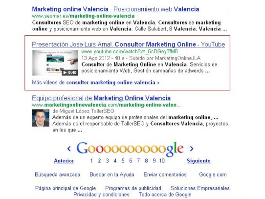 Consultor Marketing Online en Valencia